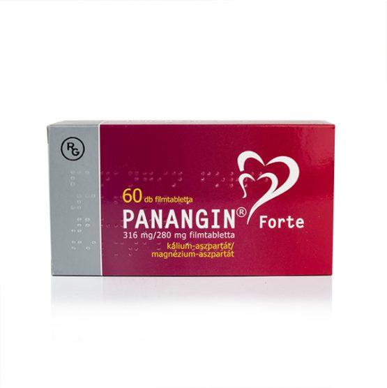 panangin és látás